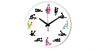 Relógio sexual
